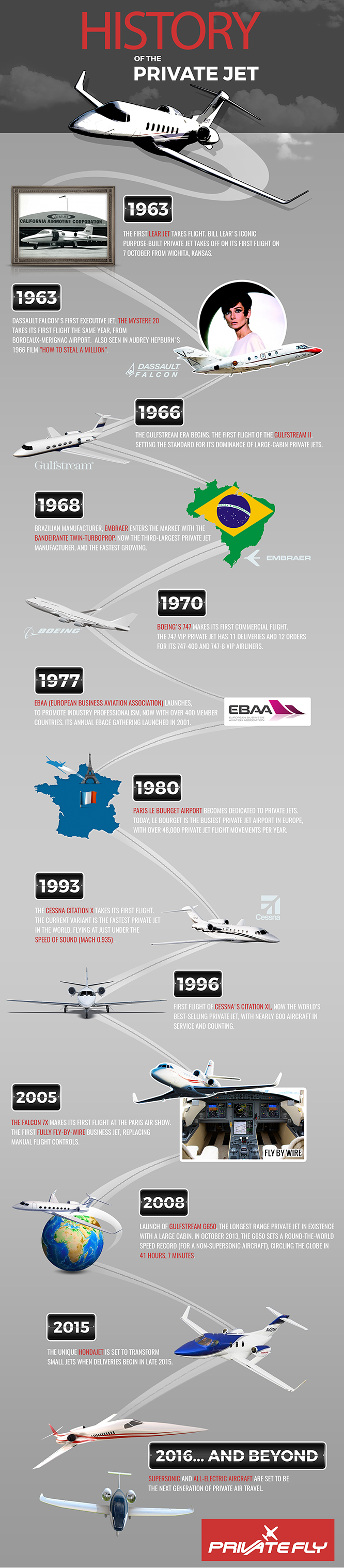 History of Private jets by Private Fly - Lifestyle Magazine