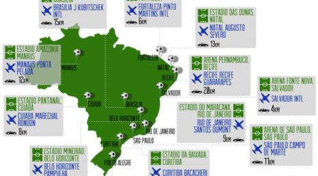 Brazil 2014 World Cup by private jet