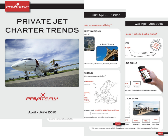 PrivateFly Private Jet Charter Trends Report  PrivateFly