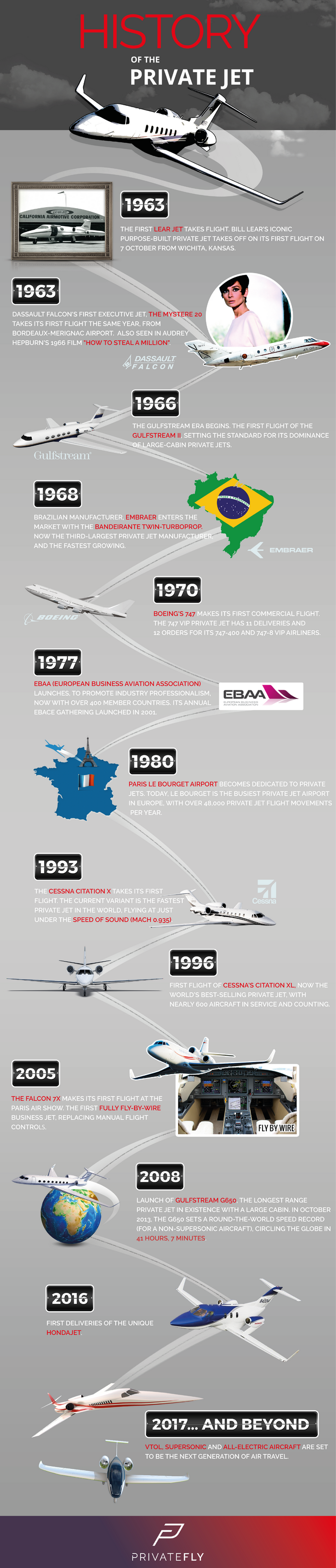 Powerjetscouk History Of The Jet