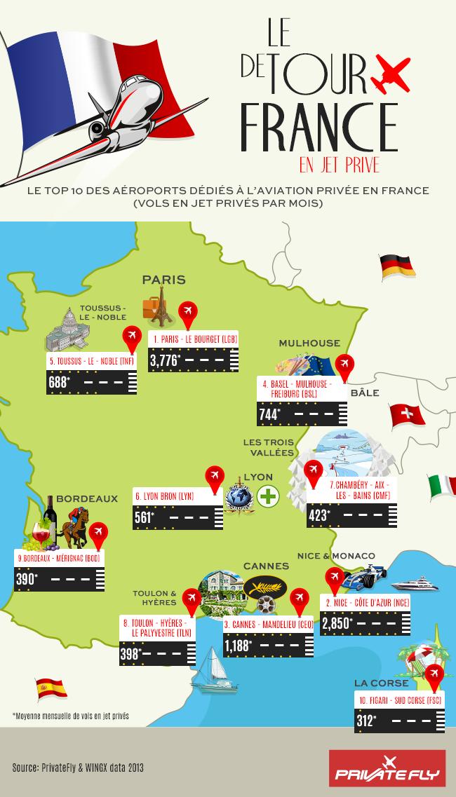 Tour de France en Jet Privé | PrivateFly