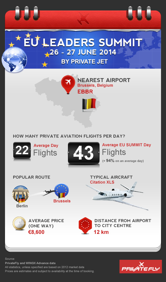 EU Summit infographic