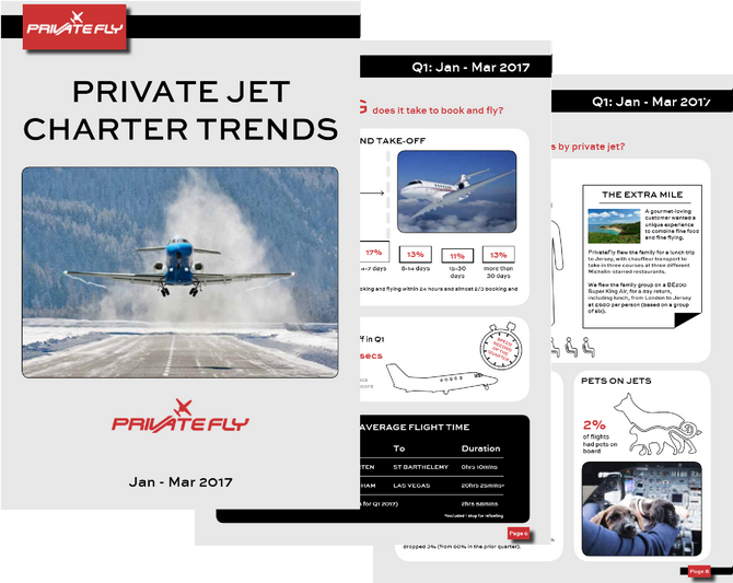 Private jet trends Q4