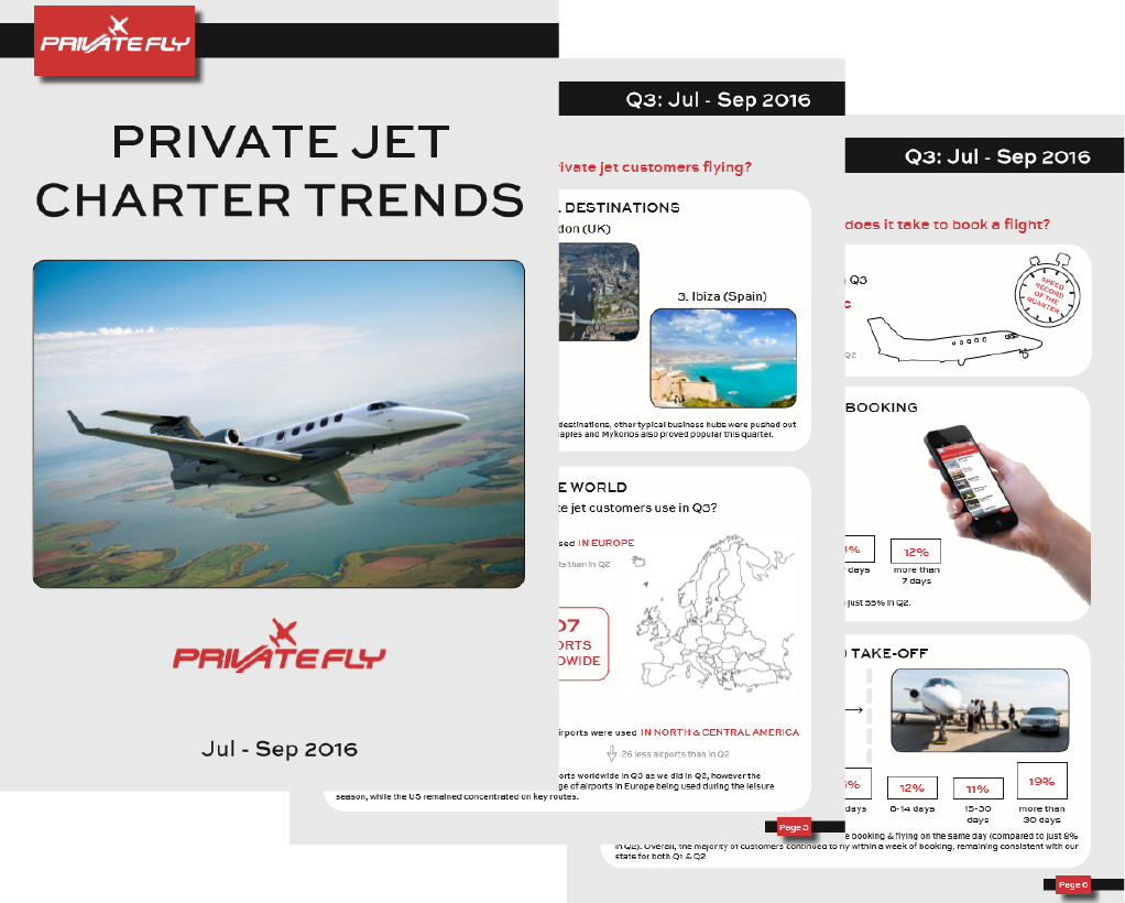 Private jet trends Q3