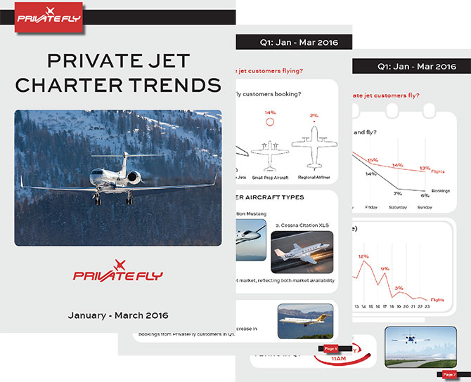 Private jet trends
